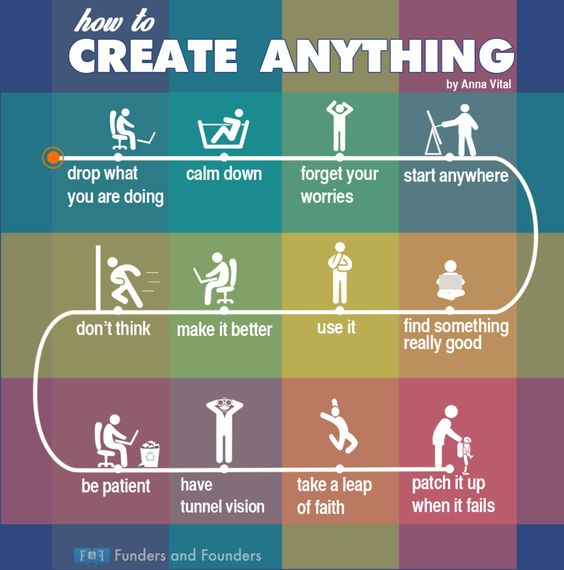 create anything infographic - pre event