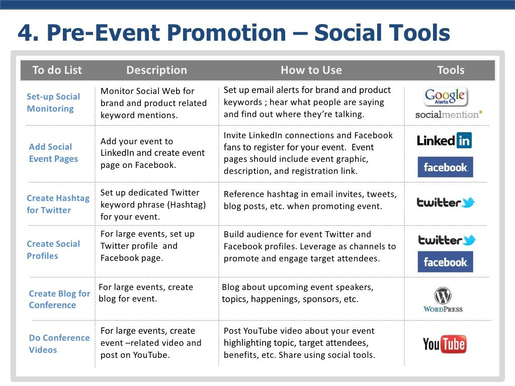 pre-event promotion tools - pre-event